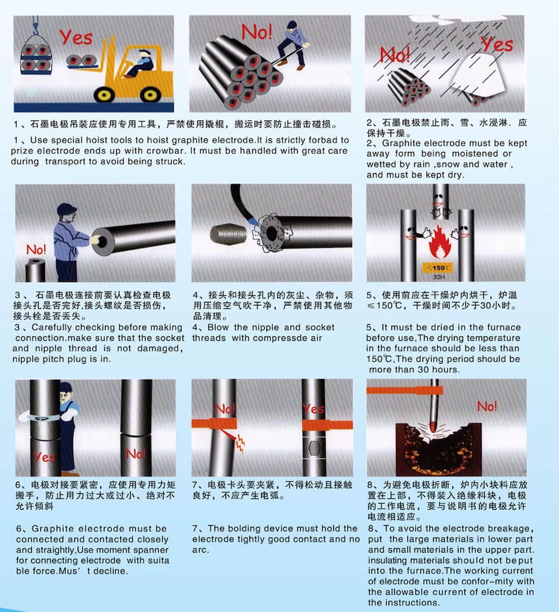 Regular Power Graphite Electrode
